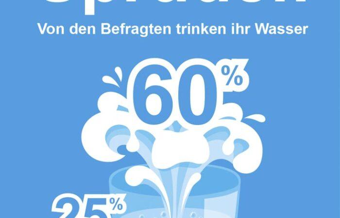 Studie_SodaStream_Wasserart